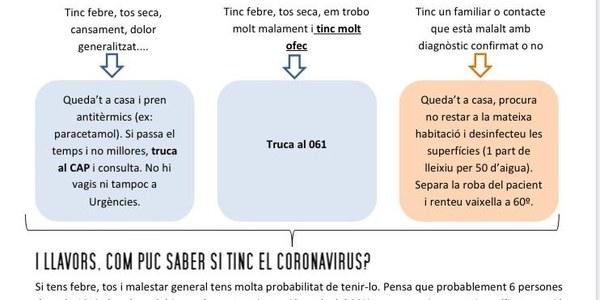 Protecció contra el coronavirus